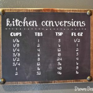 Kitchen Conversion Printable and Plaque