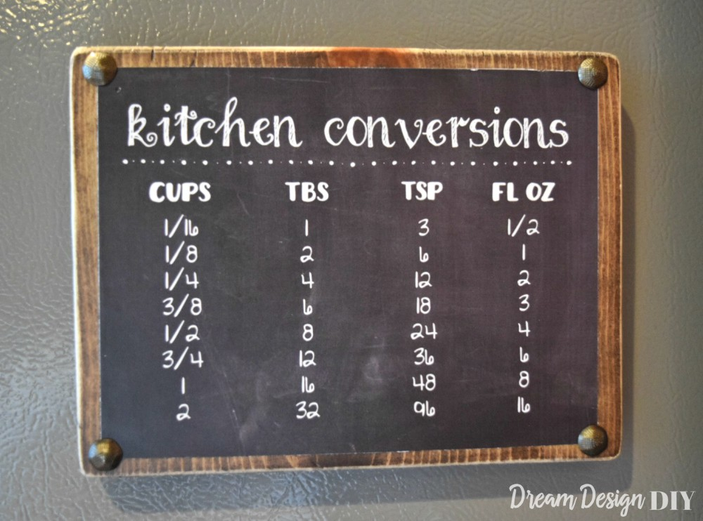 Kitchen Conversion Printable and Wood Plaque