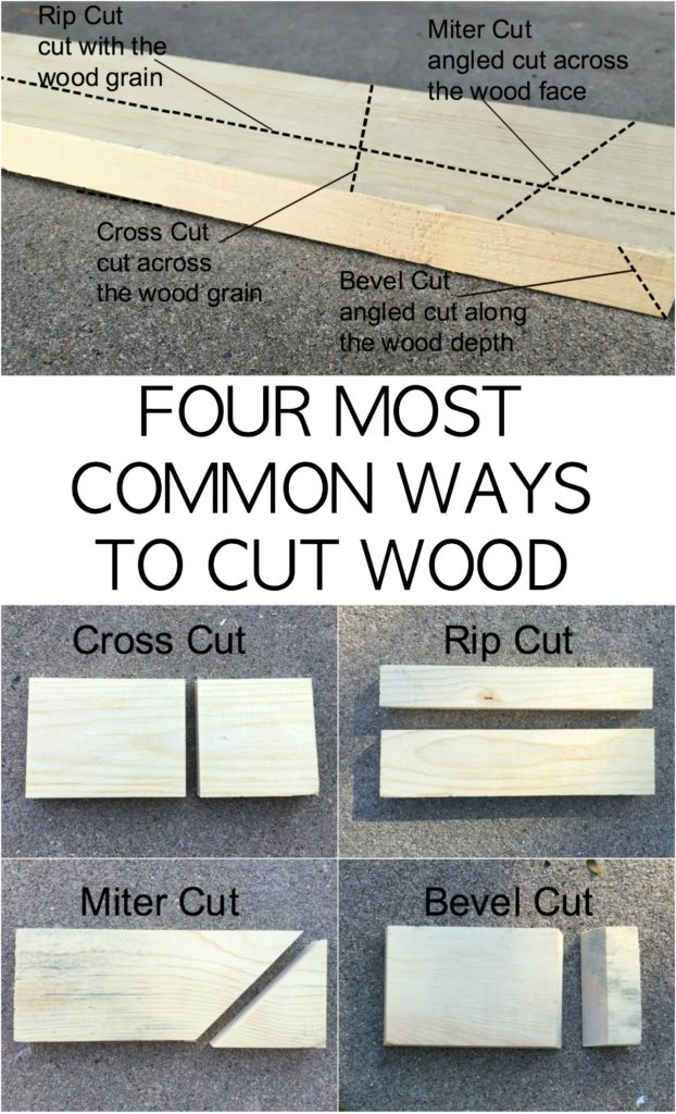 New to DIY? Learn the difference between the four most common ways to cut wood.